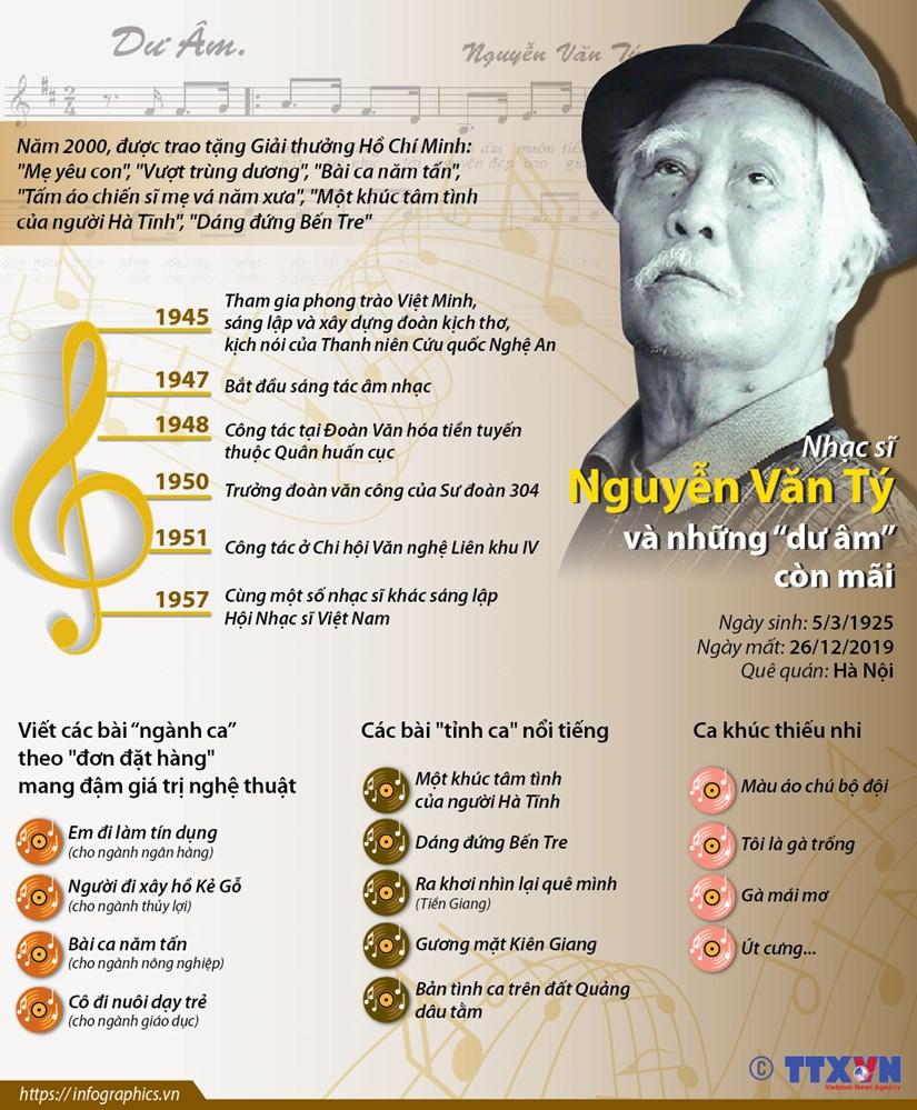 Nhạc sĩ Nguyễn Văn Tý và những dư âm còn vang mãi